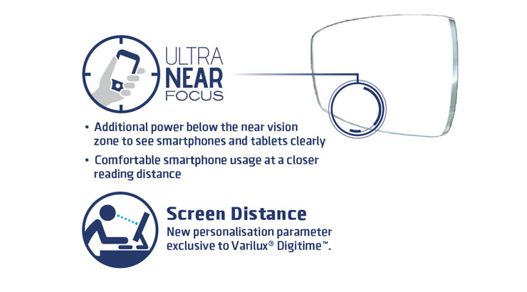 TWO NEW VARILUX INNOVATIONS FROM ESSILOR